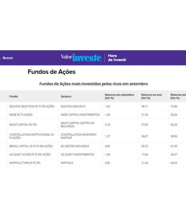 Valor Investe: Equitas Selection é o fundo de ações com maior captação junto a clientes com investimentos acima de R$ 300 mil